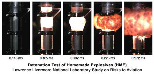 Detonation Test of Homemade Explosive - ALLOW IMAGES