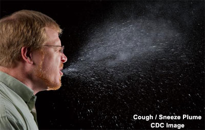 CDC Cough and Sneeze Plume - ALLOW IMAGES